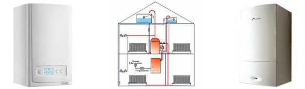 Conventional Boilers